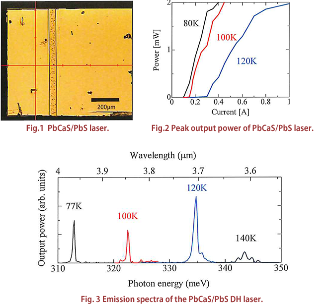 Mid-infrared  PbCaS/PbS  lasers (Wavelength 3-4μm)